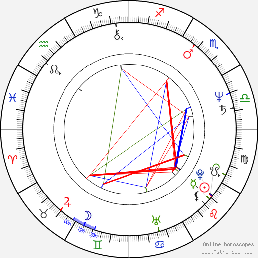 Brandon Smith astro natal birth chart, Brandon Smith horoscope, astrology
