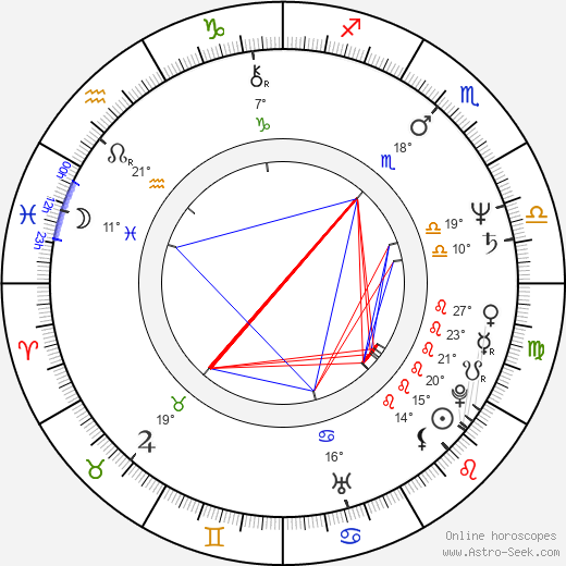 Caroline Aaron birth chart, biography, wikipedia 2019, 2020