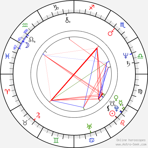 Chuck Russell astro natal birth chart, Chuck Russell horoscope, astrology