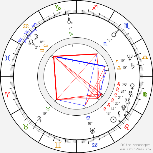 Danny Lee birth chart, biography, wikipedia 2018, 2019