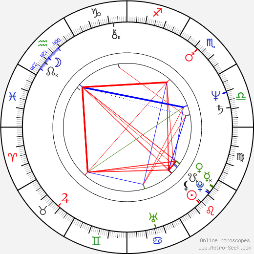 Danny Lee astro natal birth chart, Danny Lee horoscope, astrology