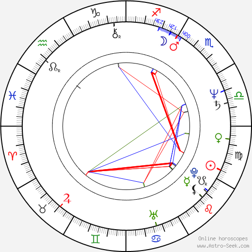 David Attwood birth chart, David Attwood astro natal horoscope, astrology