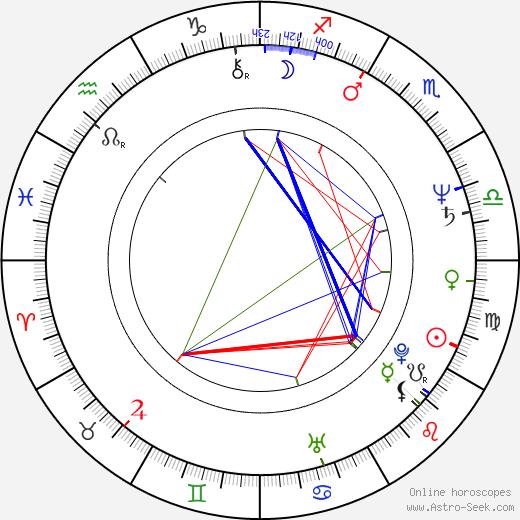 Deborah Van Valkenburgh день рождения гороскоп, Deborah Van Valkenburgh Натальная карта онлайн