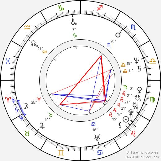 Diane Venora birth chart, biography, wikipedia 2020, 2021