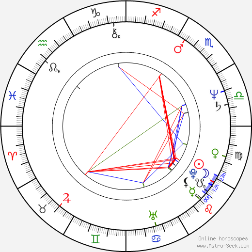 Hana Gregorová astro natal birth chart, Hana Gregorová horoscope, astrology
