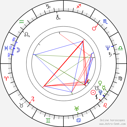 Holmes Osborne astro natal birth chart, Holmes Osborne horoscope, astrology