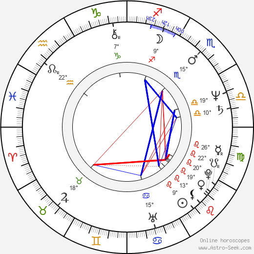 Horatiu Malaele birth chart, biography, wikipedia 2019, 2020