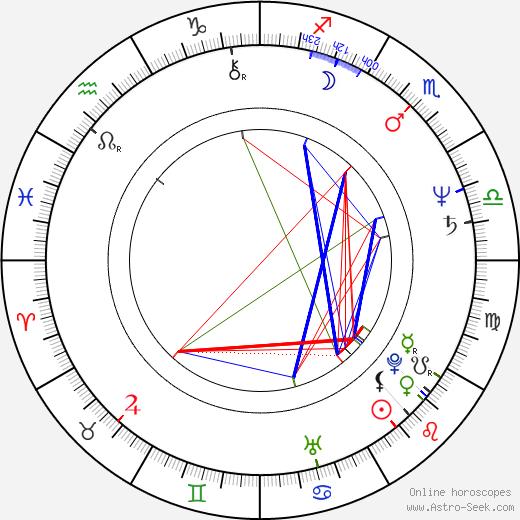 Janusz Andrzejewski birth chart, Janusz Andrzejewski astro natal horoscope, astrology