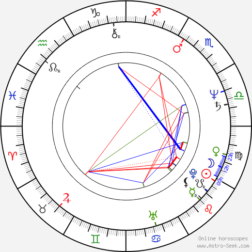 Джо Страммер Joe Strummer день рождения гороскоп, Joe Strummer Натальная карта онлайн