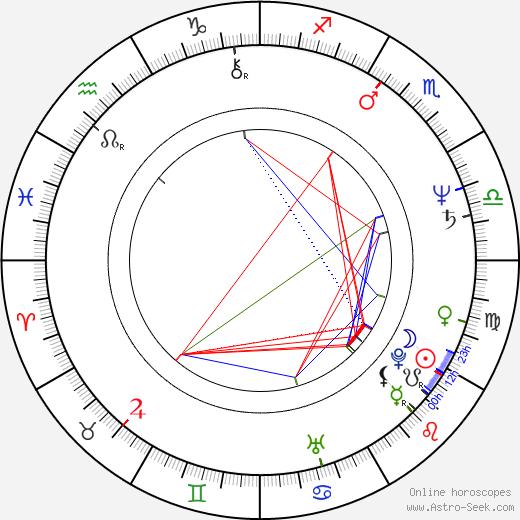 John Hiatt astro natal birth chart, John Hiatt horoscope, astrology