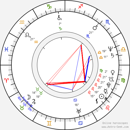 Kaige Chen birth chart, biography, wikipedia 2019, 2020