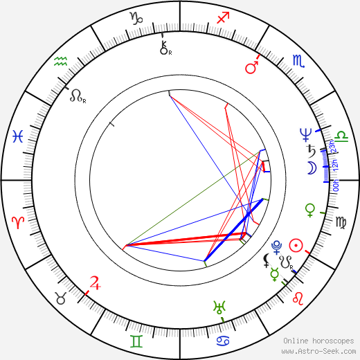 Kirby Dick astro natal birth chart, Kirby Dick horoscope, astrology