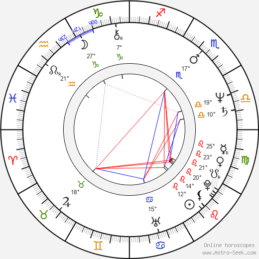 Kristoffer Tabori birth chart, biography, wikipedia 2018, 2019