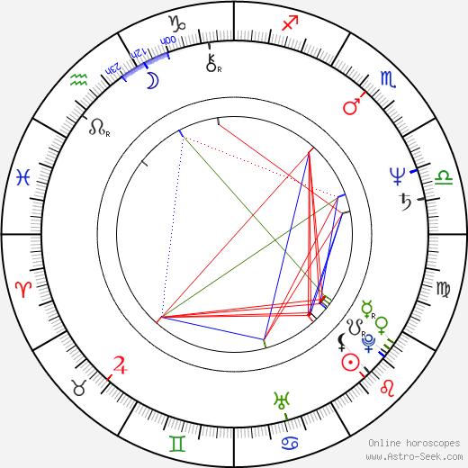 Kristoffer Tabori astro natal birth chart, Kristoffer Tabori horoscope, astrology