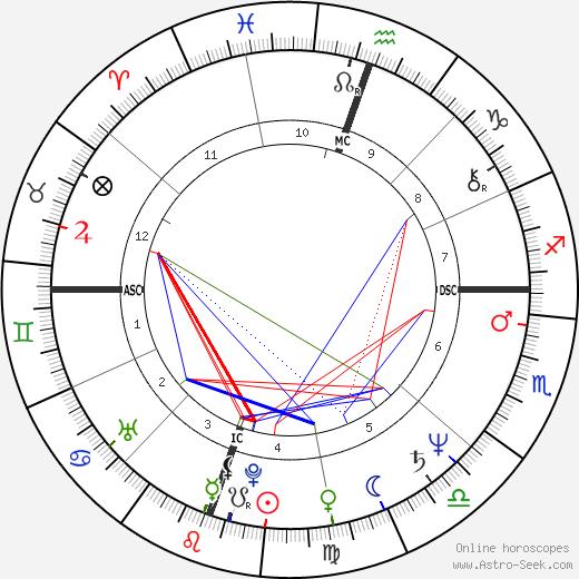 Leslie Bogart день рождения гороскоп, Leslie Bogart Натальная карта онлайн