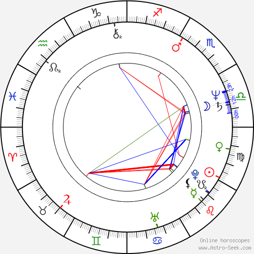 Linton Kwesi Johnson birth chart, Linton Kwesi Johnson astro natal horoscope, astrology