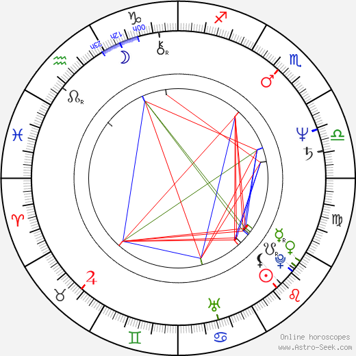 Мойя Бреннан Máire Brennan день рождения гороскоп, Máire Brennan Натальная карта онлайн