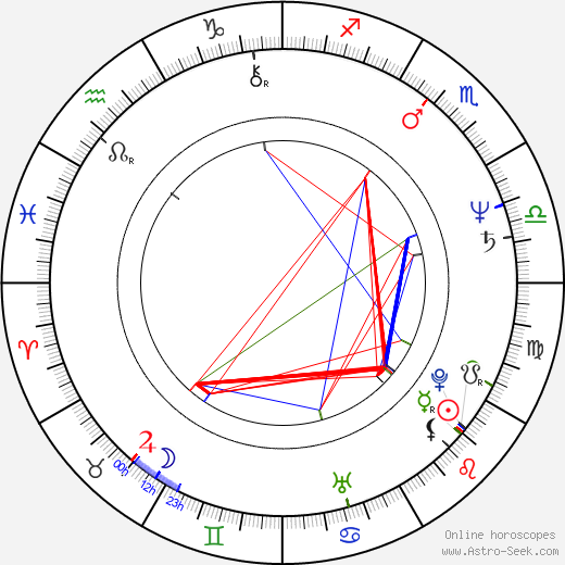 Marie Helvin astro natal birth chart, Marie Helvin horoscope, astrology