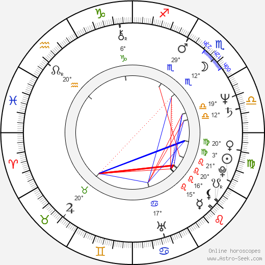 Michael Jeter birth chart, biography, wikipedia 2019, 2020