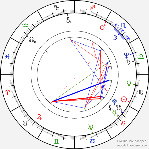 Michael Jeter astro natal birth chart, Michael Jeter horoscope, astrology