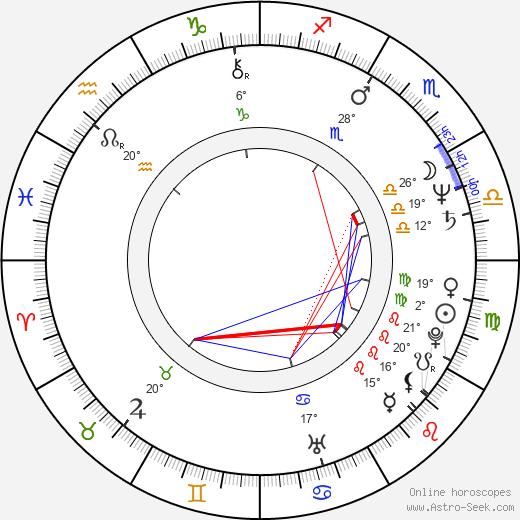 Michelangelo La Bionda birth chart, biography, wikipedia 2019, 2020