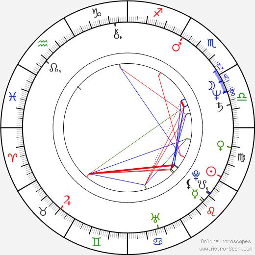 Michelangelo La Bionda astro natal birth chart, Michelangelo La Bionda horoscope, astrology