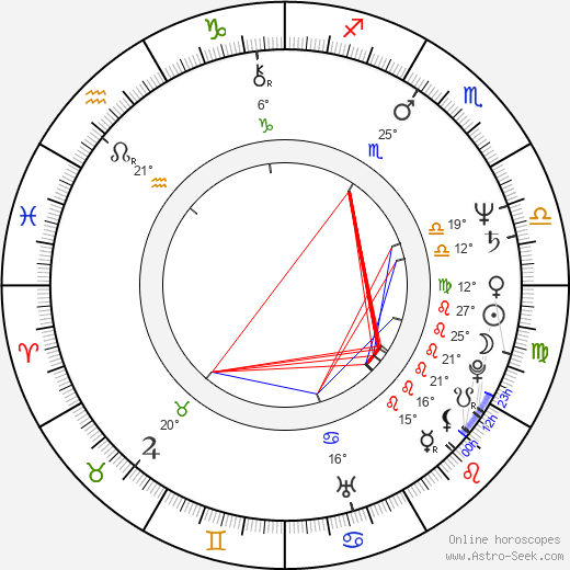 Noemi Sixtová birth chart, biography, wikipedia 2019, 2020