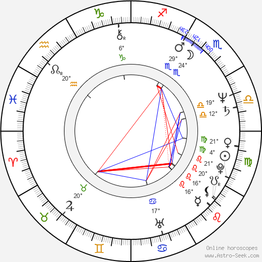 Paul Reubens birth chart, biography, wikipedia 2017, 2018