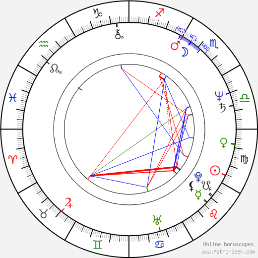 Paul Reubens astro natal birth chart, Paul Reubens horoscope, astrology