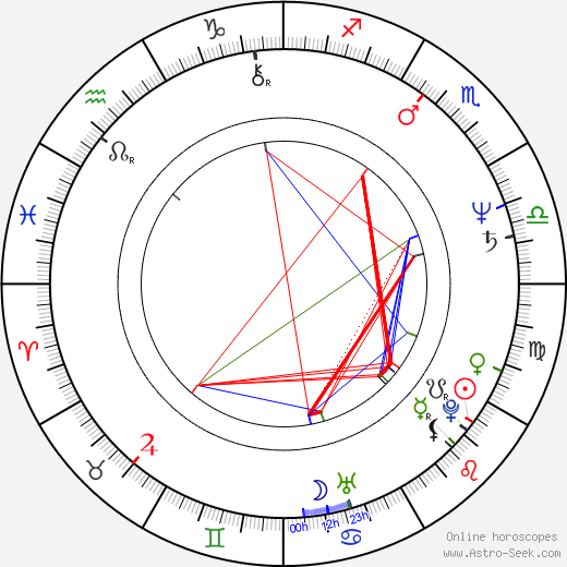 Reginald VelJohnson astro natal birth chart, Reginald VelJohnson horoscope, astrology