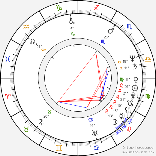 Stephen Hughes birth chart, biography, wikipedia 2019, 2020