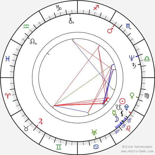 Stephen Hughes astro natal birth chart, Stephen Hughes horoscope, astrology