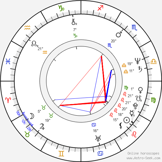 Tabea Blumenschein birth chart, biography, wikipedia 2019, 2020