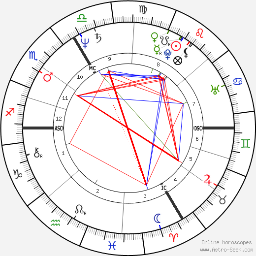 Ulrike Voltmer astro natal birth chart, Ulrike Voltmer horoscope, astrology