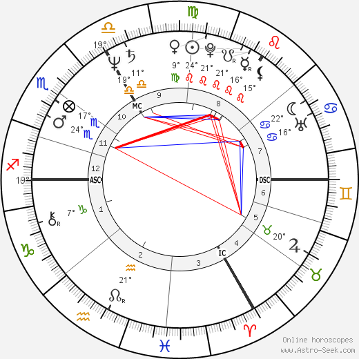 Yann Le Gac birth chart, biography, wikipedia 2018, 2019