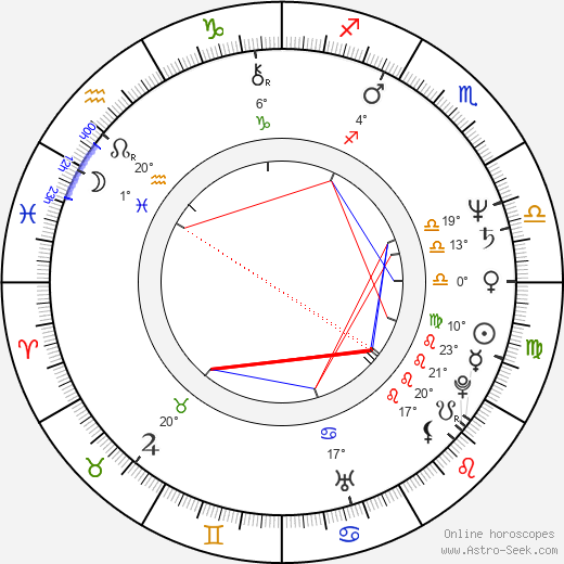 Alexander Hemala birth chart, biography, wikipedia 2019, 2020