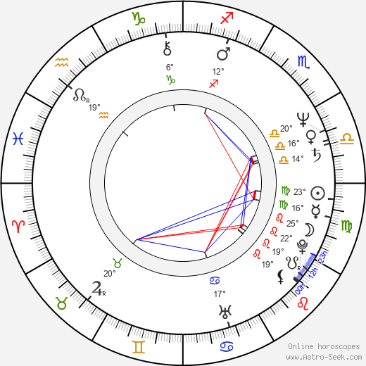 Andrew Horn birth chart, biography, wikipedia 2018, 2019