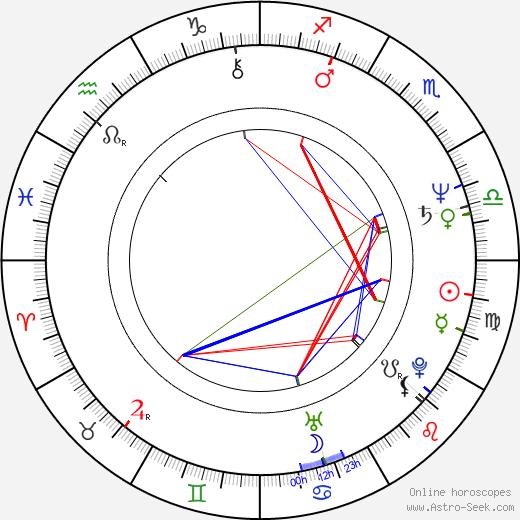 Biyouna astro natal birth chart, Biyouna horoscope, astrology