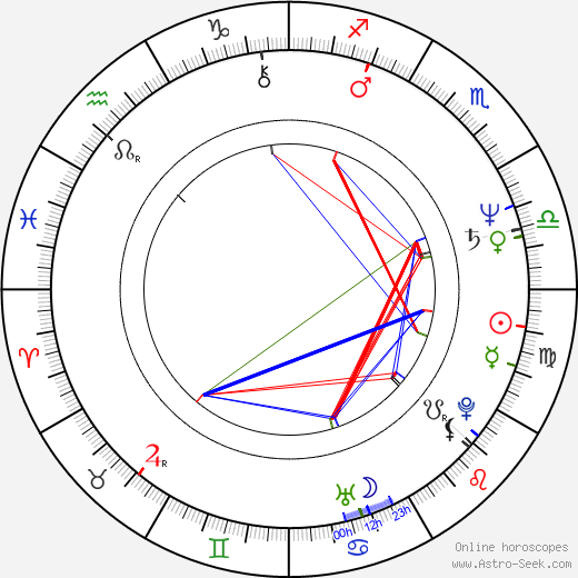Christine Estabrook birth chart, Christine Estabrook astro natal horoscope, astrology