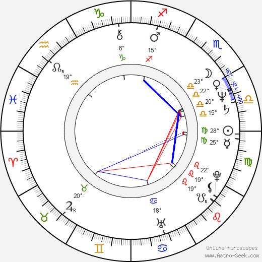Dave Gregory birth chart, biography, wikipedia 2020, 2021