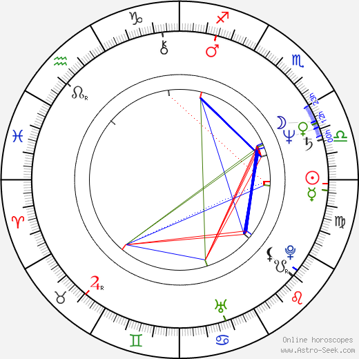 Dave Gregory birth chart, Dave Gregory astro natal horoscope, astrology
