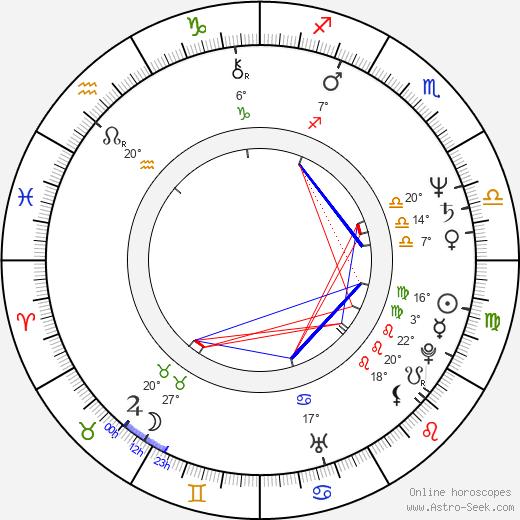 David A. Stewart birth chart, biography, wikipedia 2019, 2020