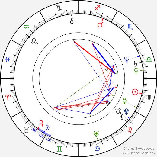 David A. Stewart birth chart, David A. Stewart astro natal horoscope, astrology
