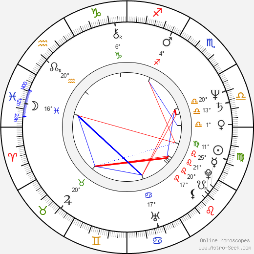 Evgeniya Glushenko birth chart, biography, wikipedia 2020, 2021