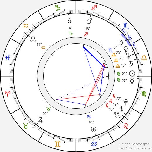 Gary Holton birth chart, biography, wikipedia 2020, 2021