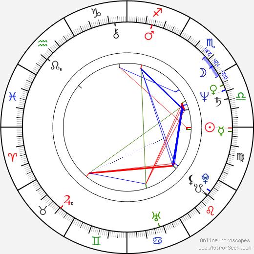 Gary Holton birth chart, Gary Holton astro natal horoscope, astrology