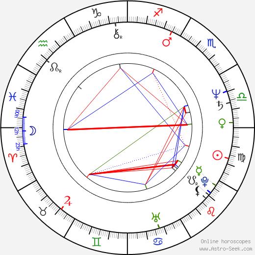 Glory Annen tema natale, oroscopo, Glory Annen oroscopi gratuiti, astrologia
