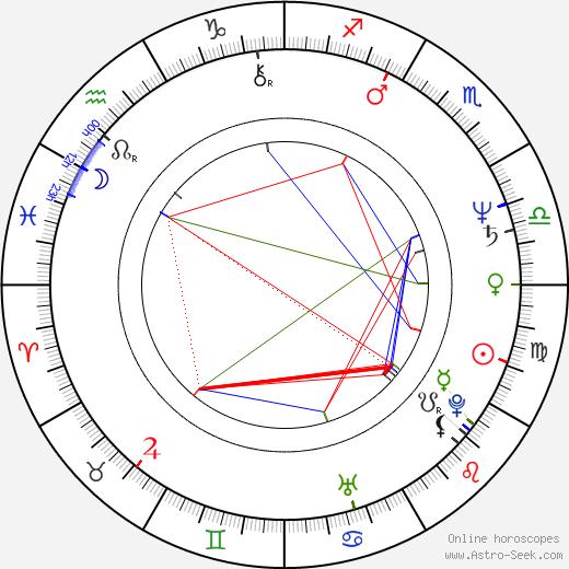Inese Vaidere tema natale, oroscopo, Inese Vaidere oroscopi gratuiti, astrologia