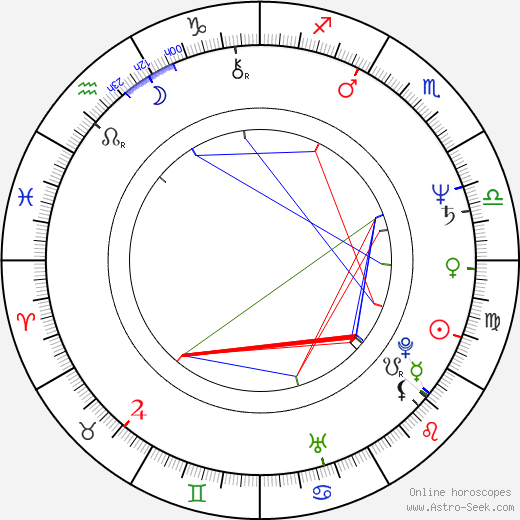 Jakub Polák день рождения гороскоп, Jakub Polák Натальная карта онлайн
