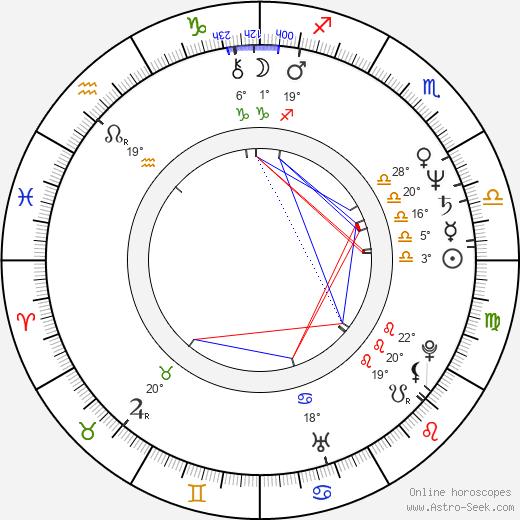 James Keane birth chart, biography, wikipedia 2020, 2021